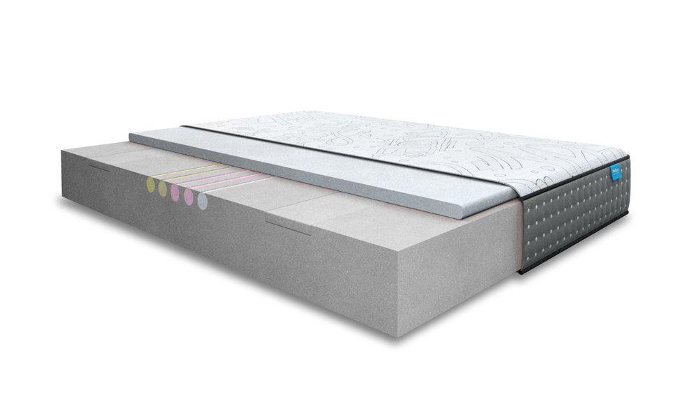 1 Persoons Matras : Matras matzzy the mattress for daily heroes!! slaapspecialist van